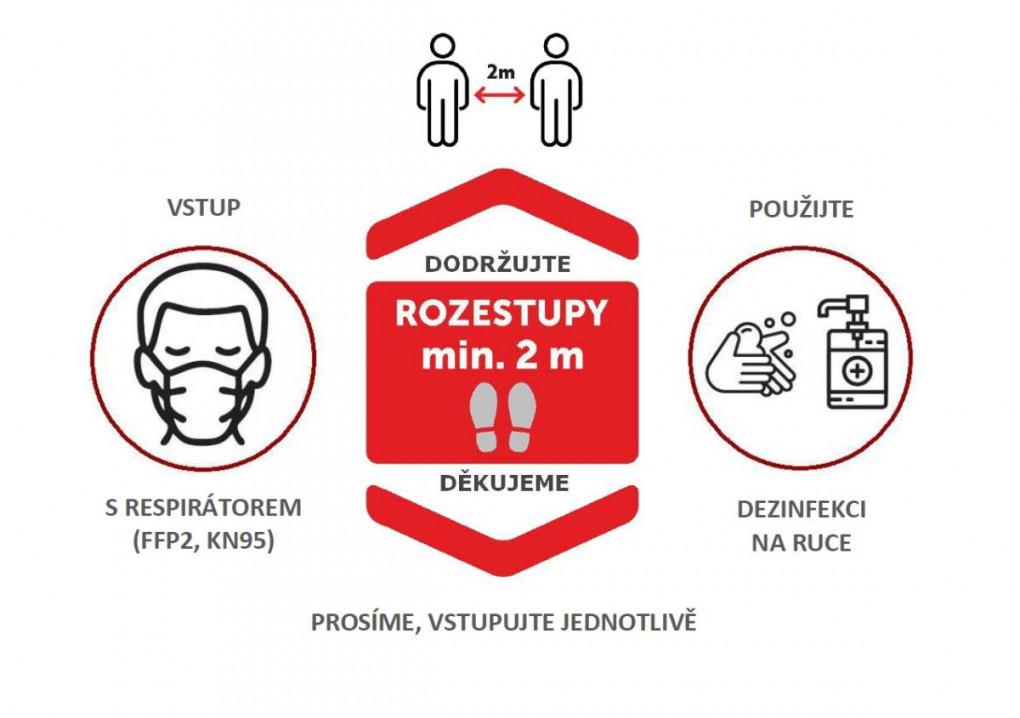 Obrázek COVID 19 Tabulka Rozestupy Respirátor Dezinfekce